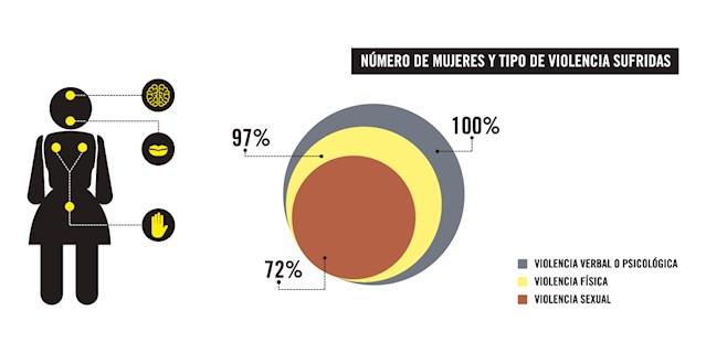 amnistia datos mexico